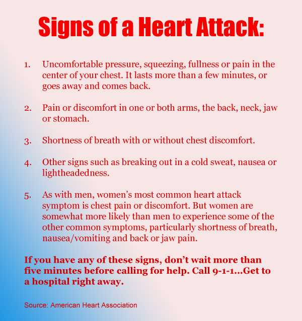 Symptoms of Heart Attack Women
