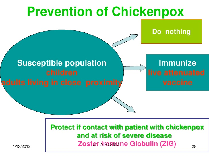 Chicken Pox Precautions